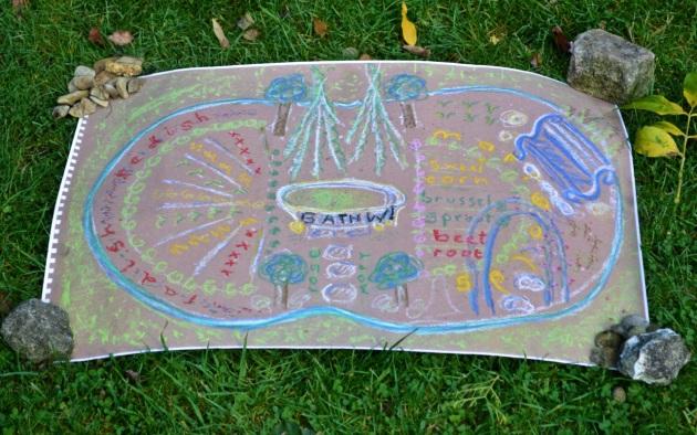 2014 garden plan
